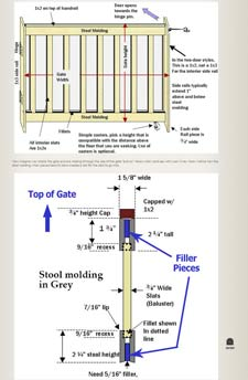 Wood gate kit instructions and diagrams