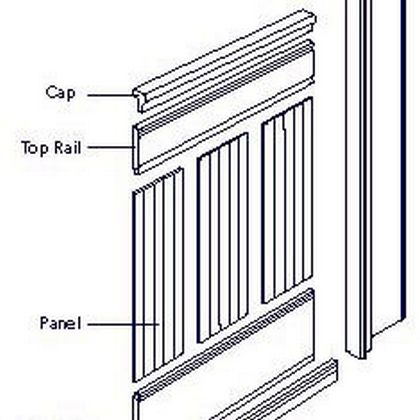 Parts of Wainscoting using Beadboard